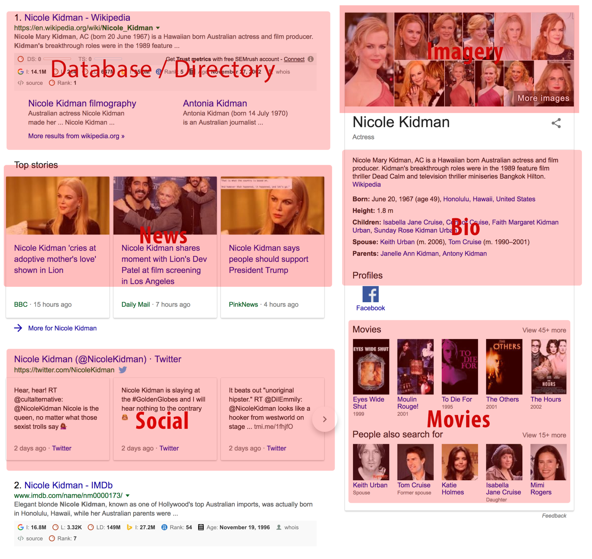 Semantic Search Results Example.